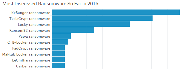 2016-03-30_ransomware