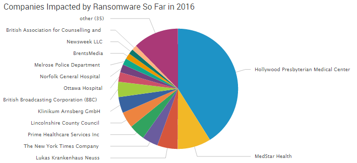 2016-03-30_ransomware3