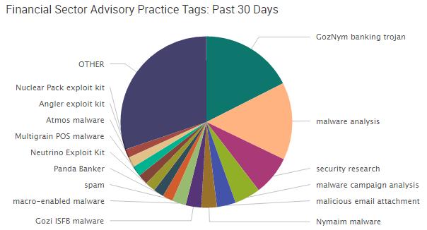 2016-05-02_advisories