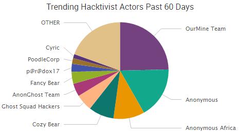2016-08-02_hacktivist