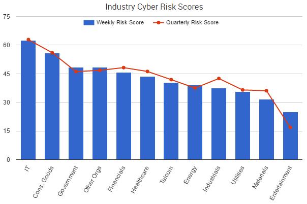 2016-09-16-RiskScores.png