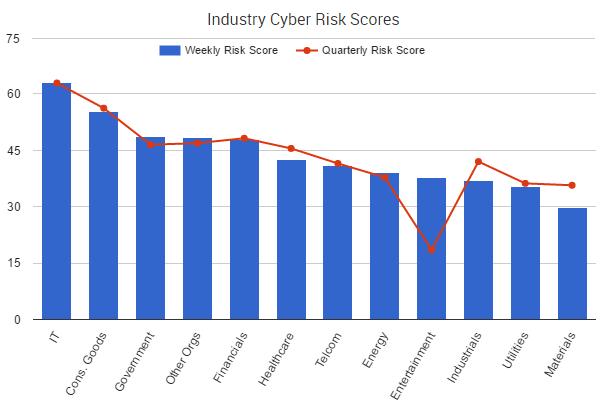 2016-09-23-riskscores