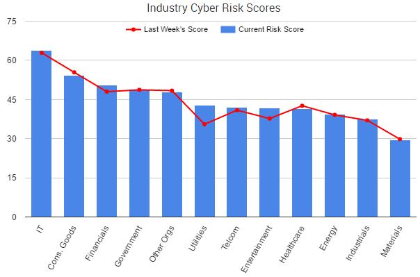 2016-09-30-riskscores
