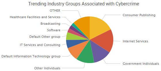 2016-10-14_groups