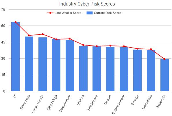 2016-10-14_risk