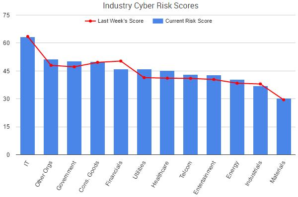 2016-10-21_risk
