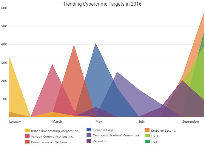 2016-10-26_targets