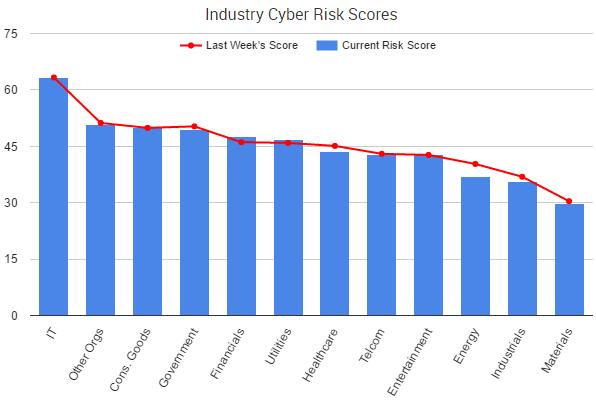 2016-10-28_risk