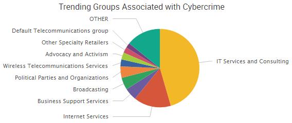2016-11-11_groups