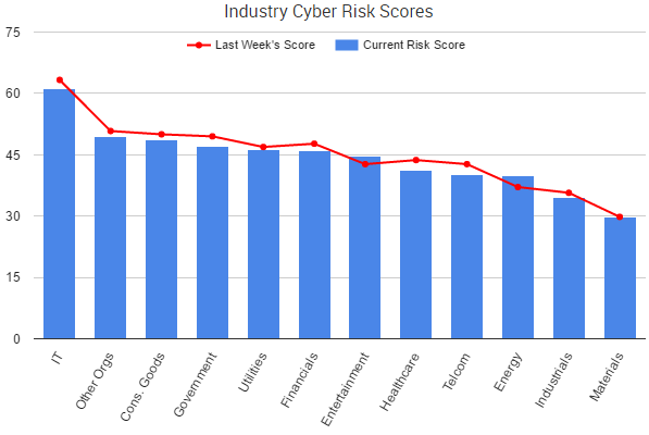2016-11-11_risk