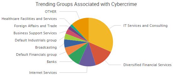 2016-11-17_groups