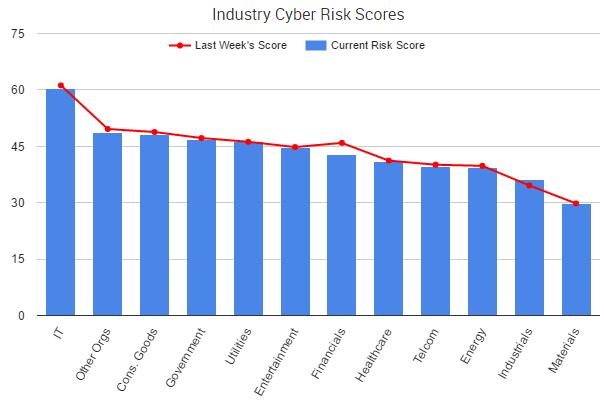 2016-11-17_risk