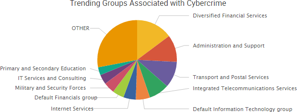 2016-12-02_groups