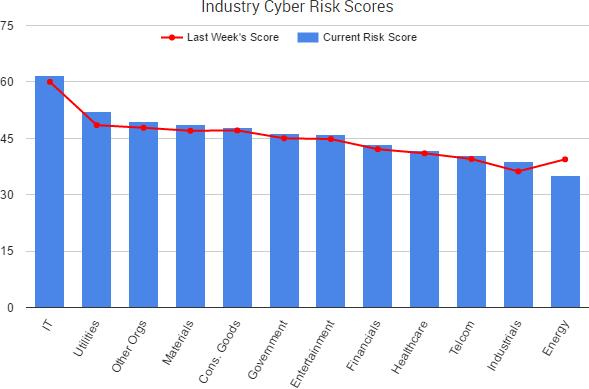 2016-12-02_riskscores