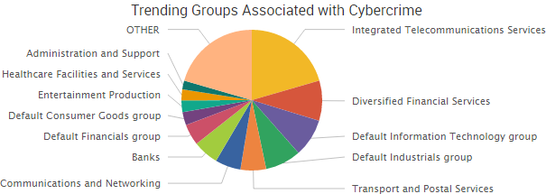 2016-12-09_groups