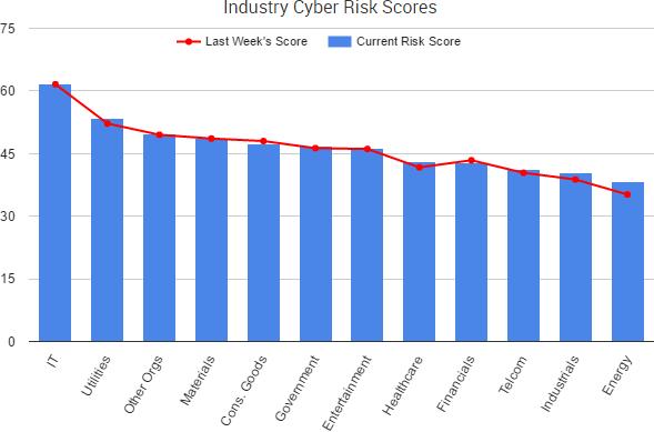 2016-12-09_risk
