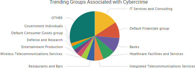 2016-12-16_groups