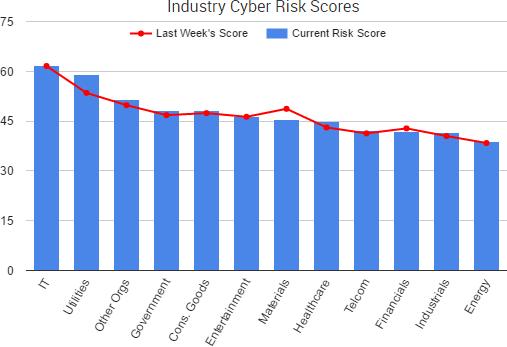2016-12-16_risk