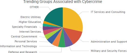 2016-12-23_groups