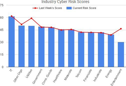 2016-12-23_risk