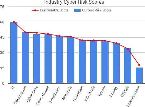 2017-01-013_risk