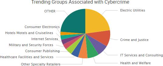 2017-01-06_ittgroups