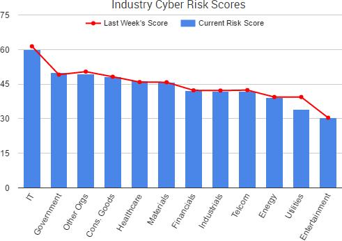 2017-01-06_risk