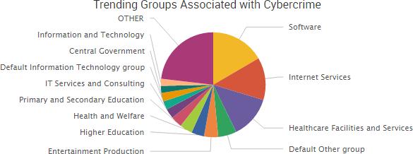 2017-01-20_groups