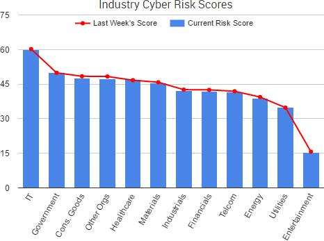 2017-01-20_riskscores