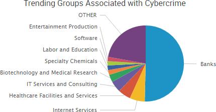 2017-01-27_ittgroups