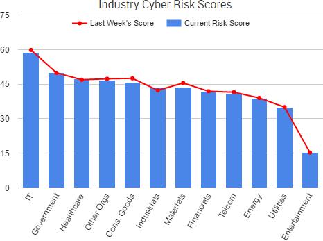 2017-01-27_riskscores