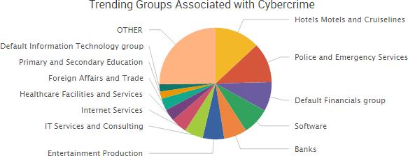 2017-02-04_ittgroups