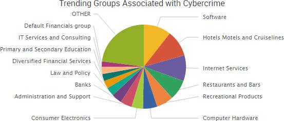 2017-02-12_ittgroups