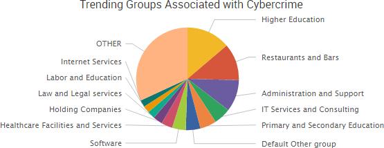2017-02-20_ittgroups