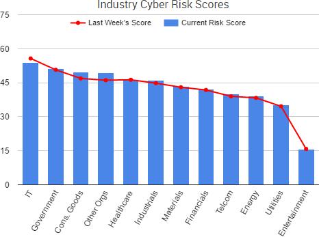 2017-02-20_riskscores