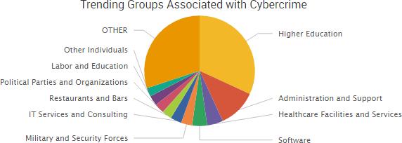 2017-02-24_ittgroups