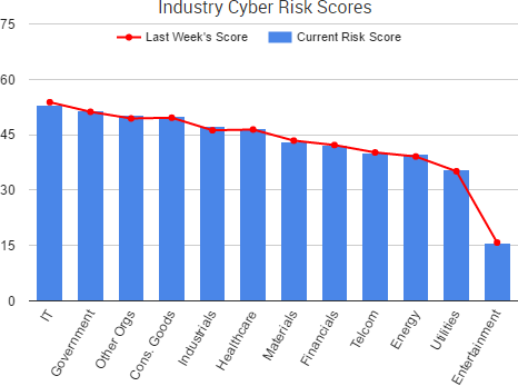 2017-02-24_riskscores