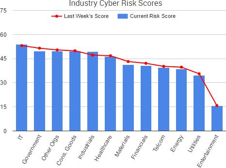 2017-03-03_riskscores