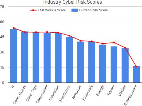 2017-03-11_RiskScores