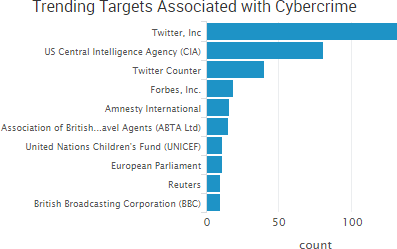 Weekly Cyber Risk Roundup: Third-Party Breaches and Apache