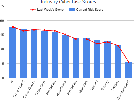 2017-03-18_RiskScores