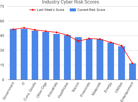 2017-03-24_RiskScores