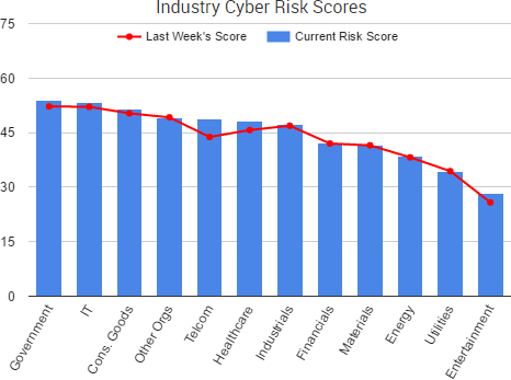 2017-04-01_RiskScores