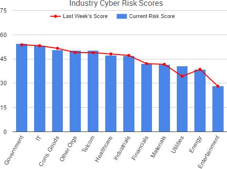 2017-04-07_RiskScores
