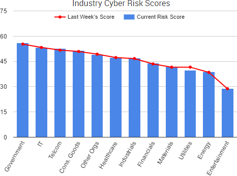 2017-04-21_Risk