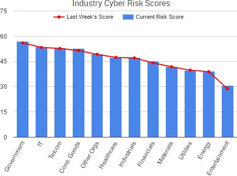 2017-04-28_RiskScores