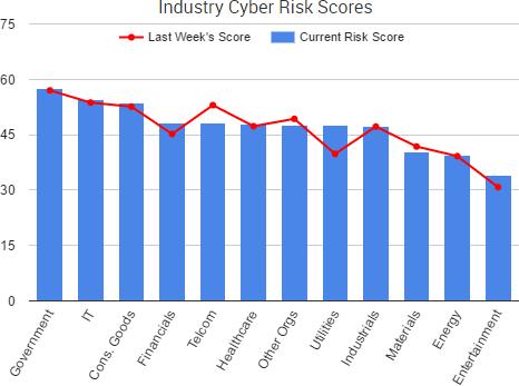2017-05-05_RiskScores
