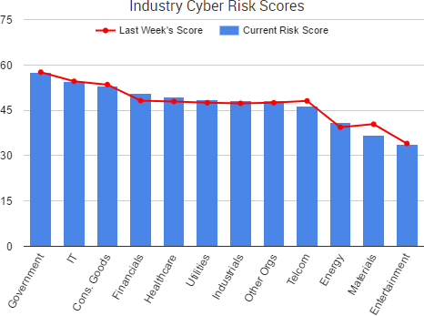 2017-05-12_RiskScores