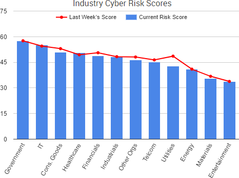 2017-05-19_RiskScores