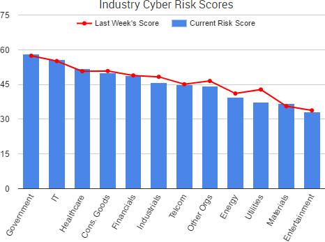 2017-05-26_RiskScores